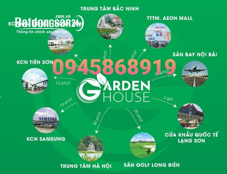Chỉ từ 500tr nhận ngay nhà liền kề Garden House. Hotline:0945868919