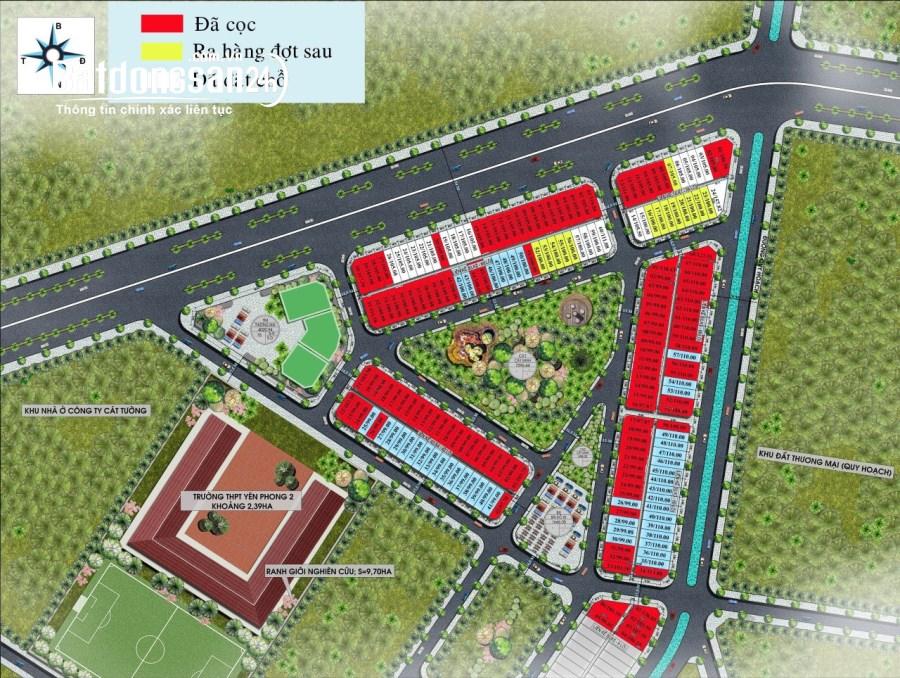Bán đất nền phân lô Dũng Liệt Green City, Đường Tỉnh lộ 286, Huyện Yên Phong