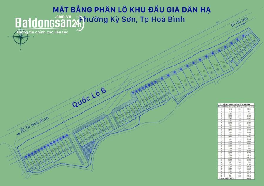 Đất đấu giá Mặt đường Quốc lộ 6, Kỳ Sơn, TP Hòa Bình. 14 triệu/m2. Chiết khấu 6%