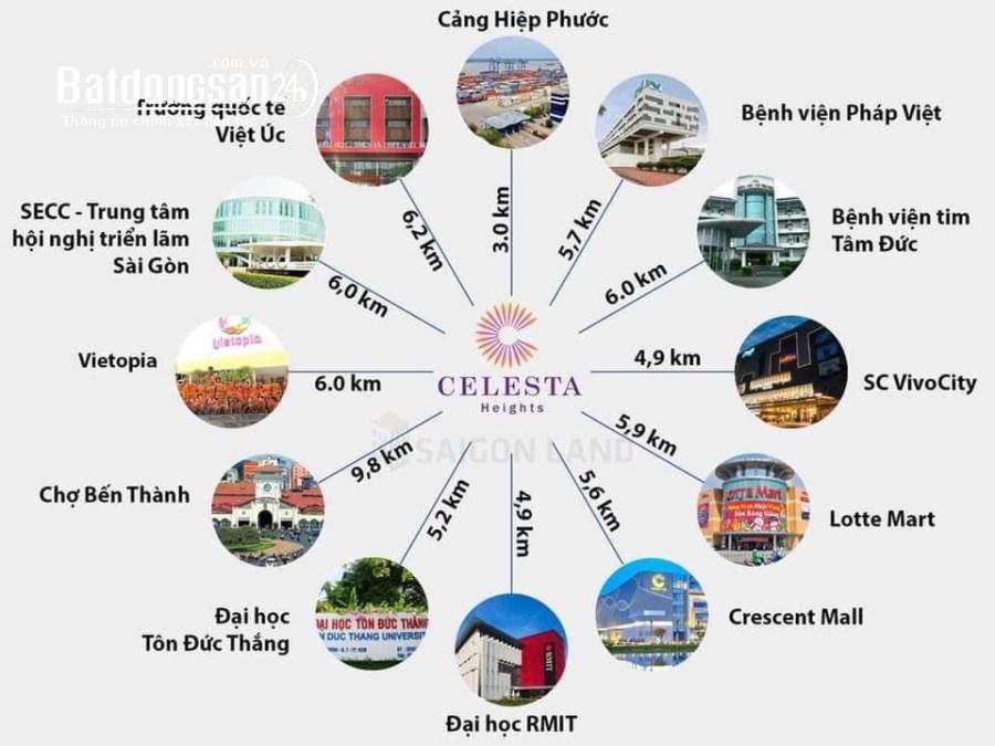Bán căn hộ chung cư Celesta Heights, Đường Nguyễn Hữu Thọ, Huyện Nhà Bè